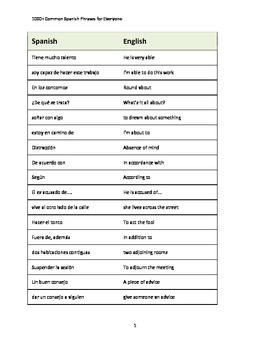 1000+ Common Spanish Phrases for Everyone (Handout)