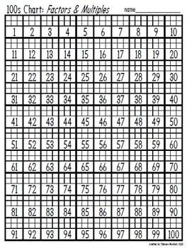 100s chart for Factors & Multiples (EDC Counting Tape alte