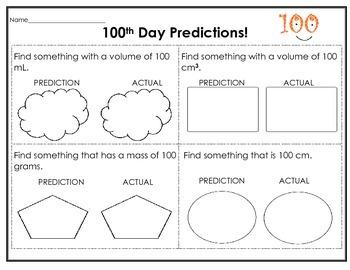 100th Day Metrics Measurements Predictions Practice
