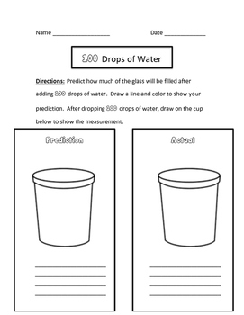 100th Day Science Activity - 100 Drops of Water