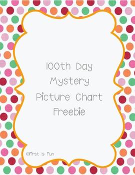 100th Day of School Freebie - 120 Chart
