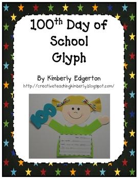 100th Day of School Glyph