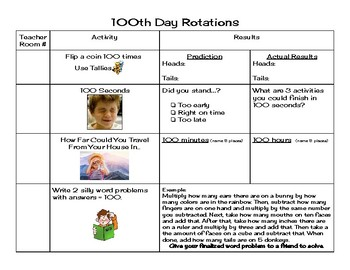 100th Day of School Rotations