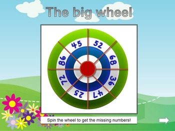 100th Days of school - The big wheel (addition and subtraction)