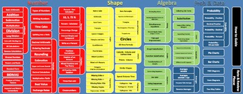 106 Maths Starters In 1 File - Reusable Differentiated Que
