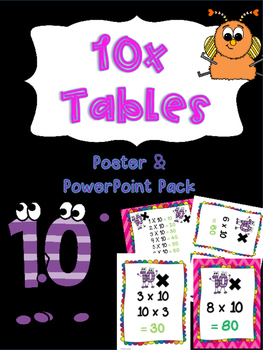 10x Multiplication Facts PowerPoint, Posters and Student R