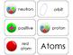 11 Atoms Beginning Stages Flashcards. Preschool-1st Grade