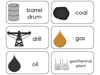 11 Forms of Energy Beginning Stages Flashcards. Preschool-