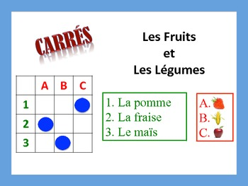 French Fruits and Vegetables Activities; Do Now, Fast Fini