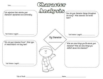 12 Graphic Organizers Aligned to 3rd Grade ELAR TEKS and C