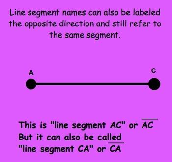 1.2 Points, Line Segments, Lines & Rays- Everyday Math, Grade 4