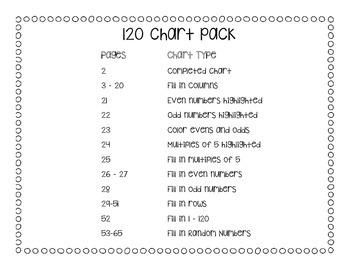 120 Chart Pack