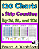 120 Charts and Skip Counting Worksheets – Skip Counting by