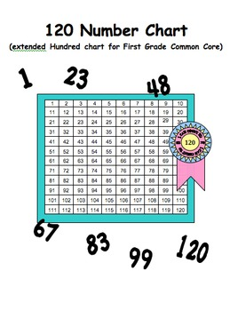 120 Number Chart (extended Hundred chart for First Grade C