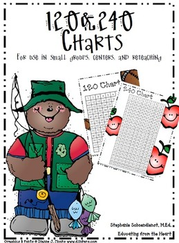 120 and 240 Charts for Fact Fluency and Numeracy Support
