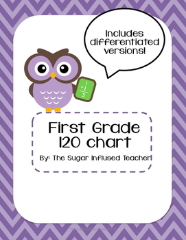 120 chart- differentiated