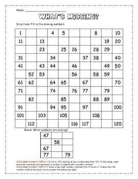 120s chart with missing numbers 1.NBT.1 and 1.NBT.5