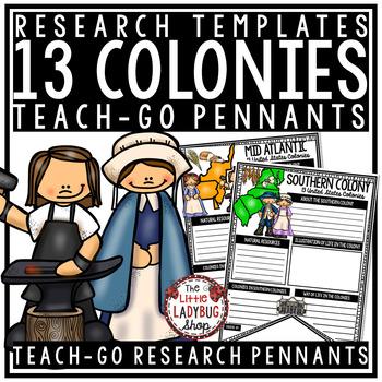 13 Colonies Activity •  US Colonies Activity • 13 Colonies
