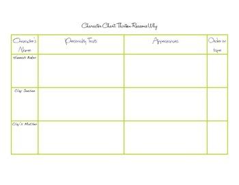 13 Reasons Why Character Chart