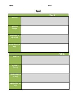 13 Reasons Why Tape Summary Graphic Organizer