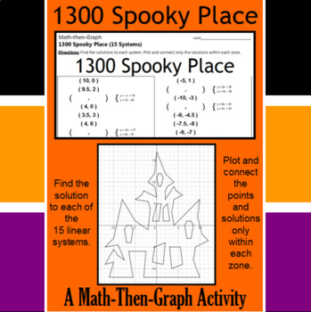 1300 Spooky Place - 15 Linear Systems & Coordinate Graphin