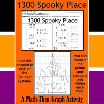 1300 Spooky Place - 30 Linear Systems & Coordinate Graphin