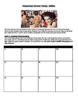 1950s- historical Dinnery Party Assignment- great for key