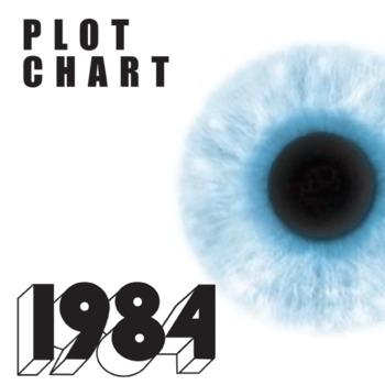 1984 Plot Chart Organizer Diagram Arc (by Orwell) - Freyta