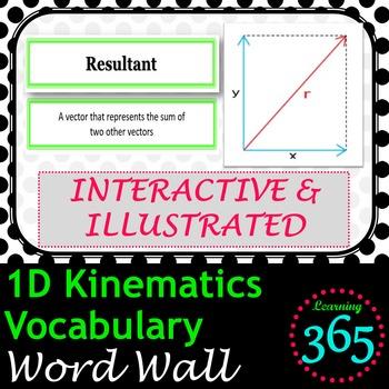 1D Kinematics Vocabulary Interactive Word Wall