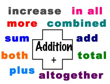 1.OA.1 Addition and Subtraction Word Problems Worksheets a