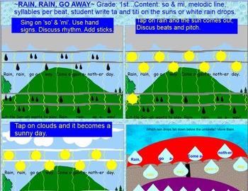 Rain, Rain Go Away~ so-mi-la ~Smartboard