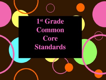 1st Grade Common Core Posters