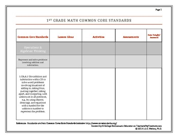 1st Grade Common Core Standards Math Lesson Plan Charts
