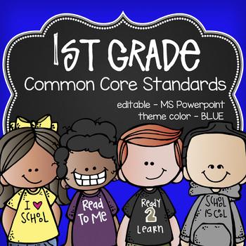 1st gr Common Core posters - EDITABLE - PowerPoint, ELA, M