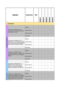 1st Grade ELA Standards Data Sheet