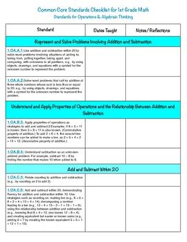 1st Grade Math Common Core Checklist
