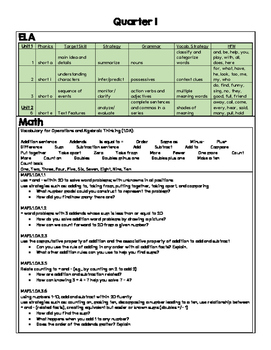 1st Grade New FL Standards curriculum by quarter