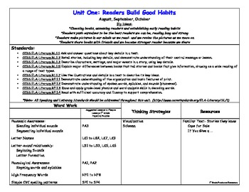 1st Grade Readers Workshop Year-Long Curriculum Plan
