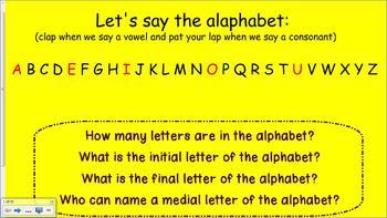 1st Grade Saxon Phonics Smartboard Lesson 28 Digraph ck