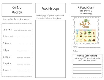 1st Grade UNIT 3 WEEK 5- From Farm to Table:Brochure McGra