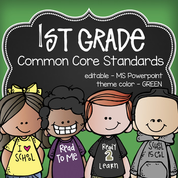 1st gr Common Core posters - EDITABLE - PowerPoint, ELA, M