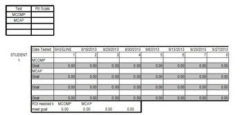 2-12th Grade Math Progress Monitoring Template