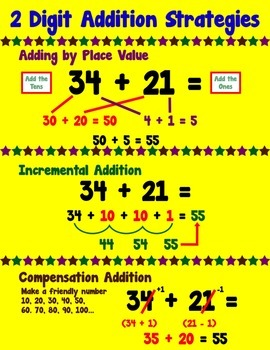 2 Digit Addition Poster/Anchor Chart