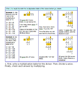 2-Digit Division Review