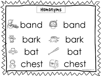 2 Homonyms Quick Reference Posters. Parts of Speech