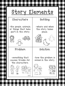 2 Kindergarten Reading Strategies and Story Elements Poste