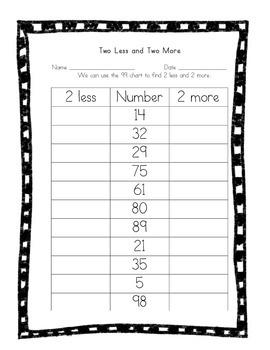 2 Less & 2 More Math