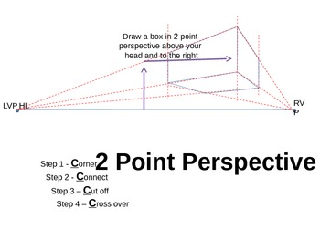 2 Point Perspective Power Point