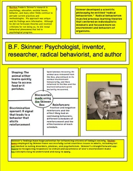 2-Sided Placemat on B.F. Skinner