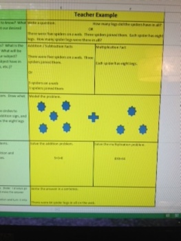 2 Step Multiplication Word Problem Board - Graphic Organiz